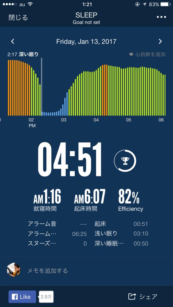 睡眠グラフ1