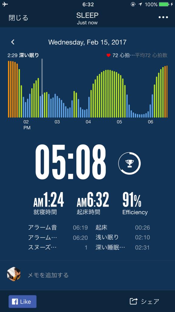 2017/2/15睡眠ログ