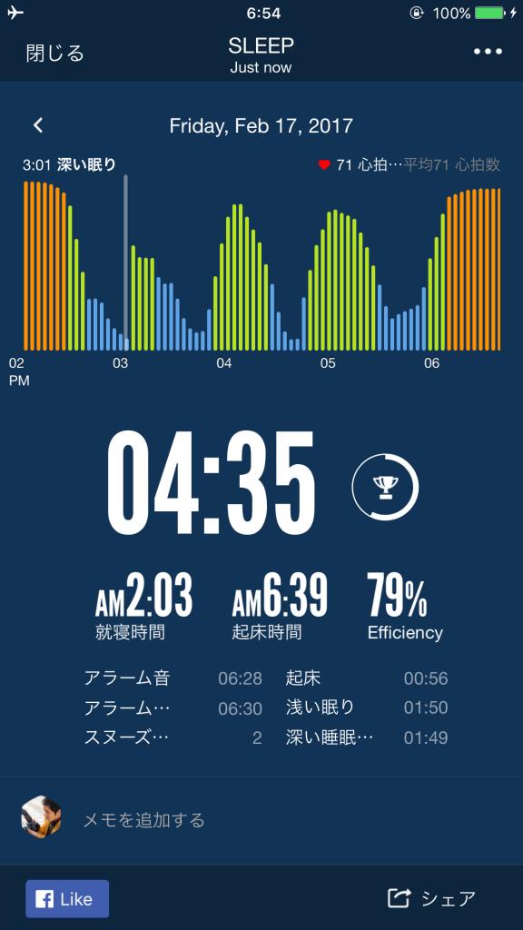 2017/2/17睡眠ログ