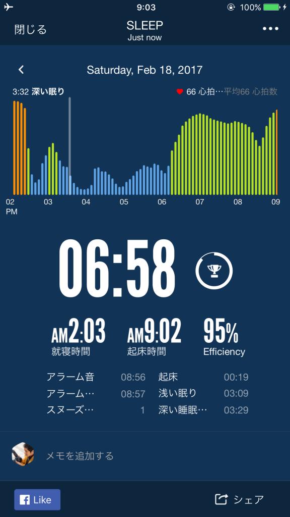2017/2/18睡眠ログ