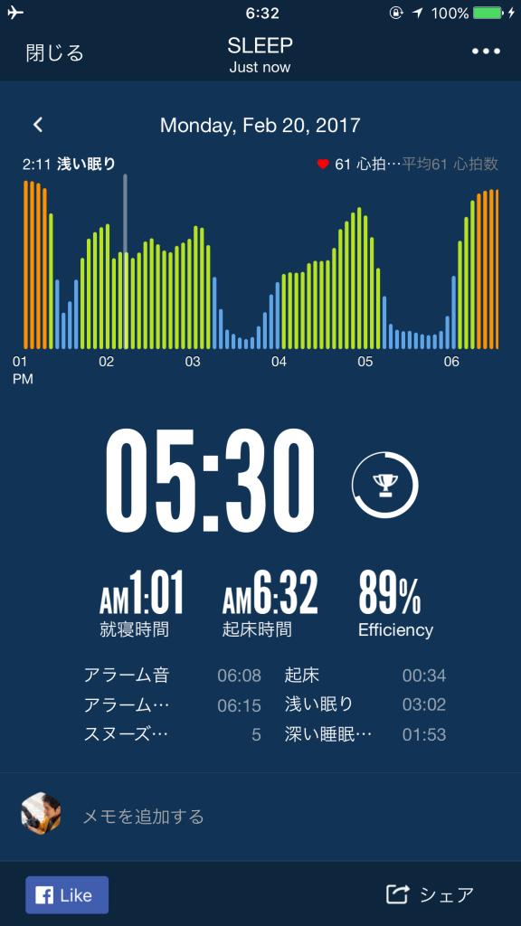 2017/2/20睡眠ログ