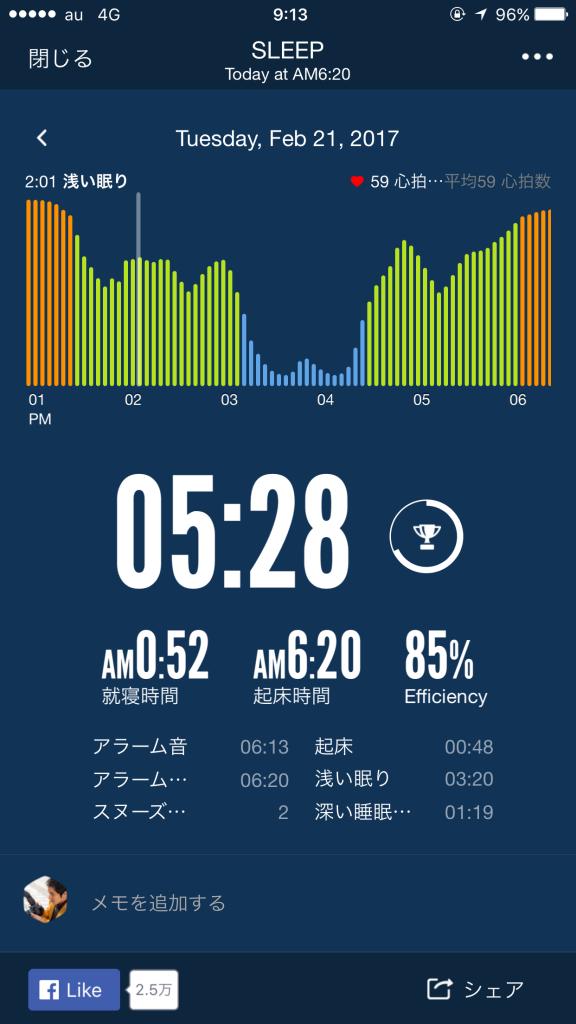 2017/2/21睡眠ログ