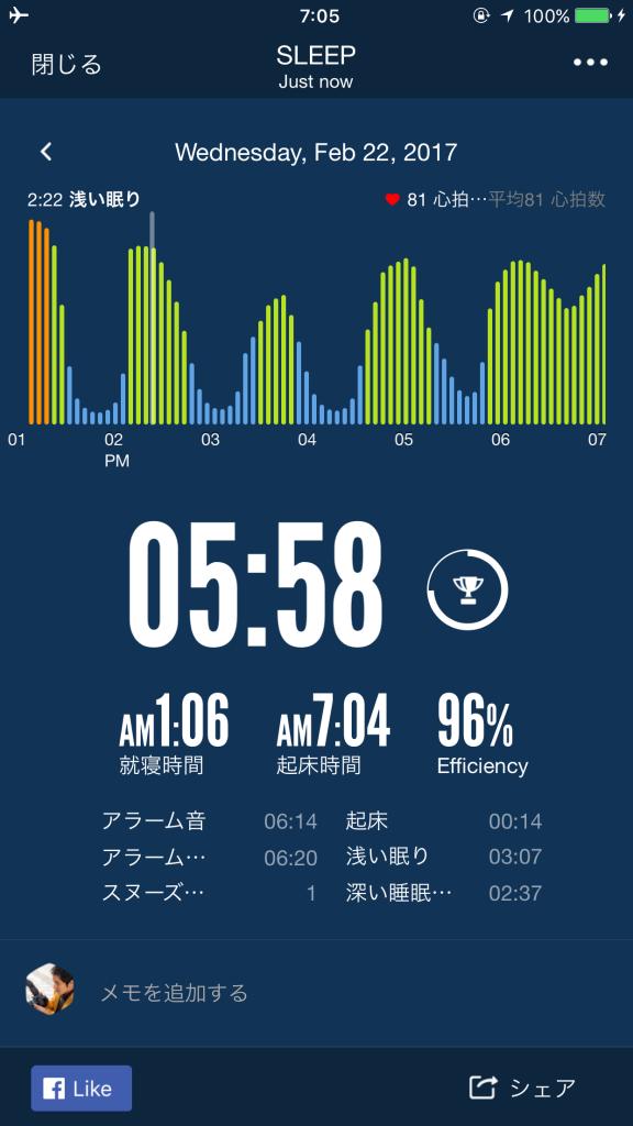 2017/2/22睡眠ログ
