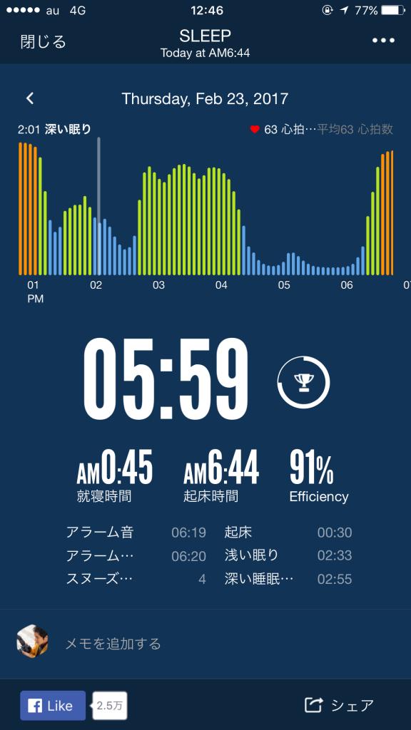 2017/2/23睡眠ログ