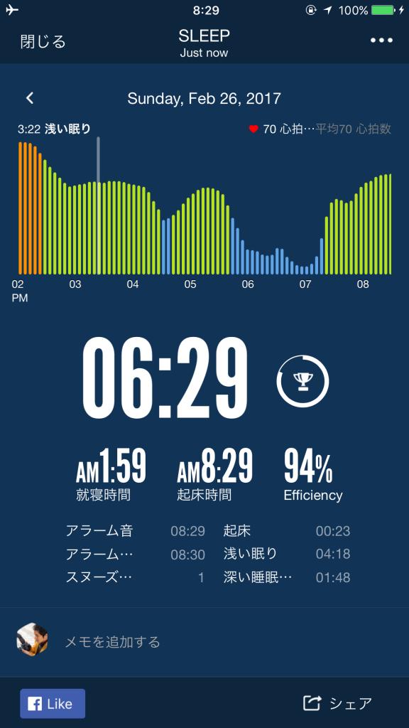 2017/2/26睡眠ログ