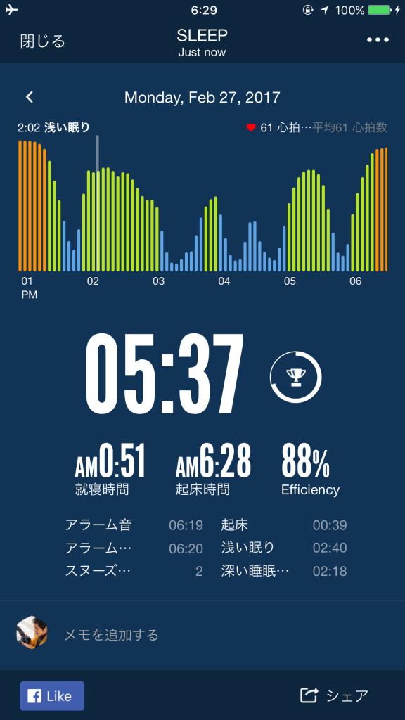 2017/2/27睡眠ログ