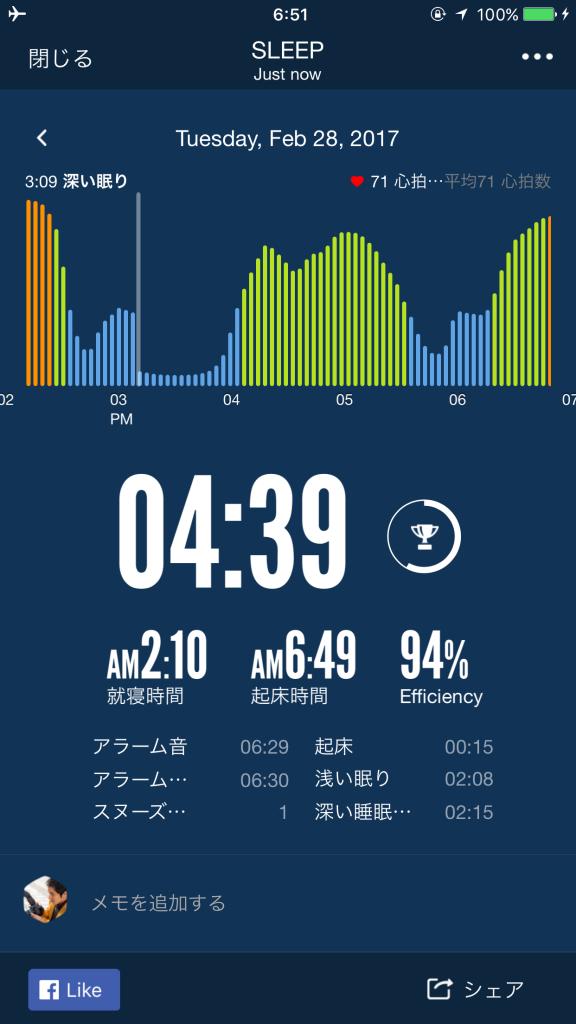2017/2/28睡眠ログ