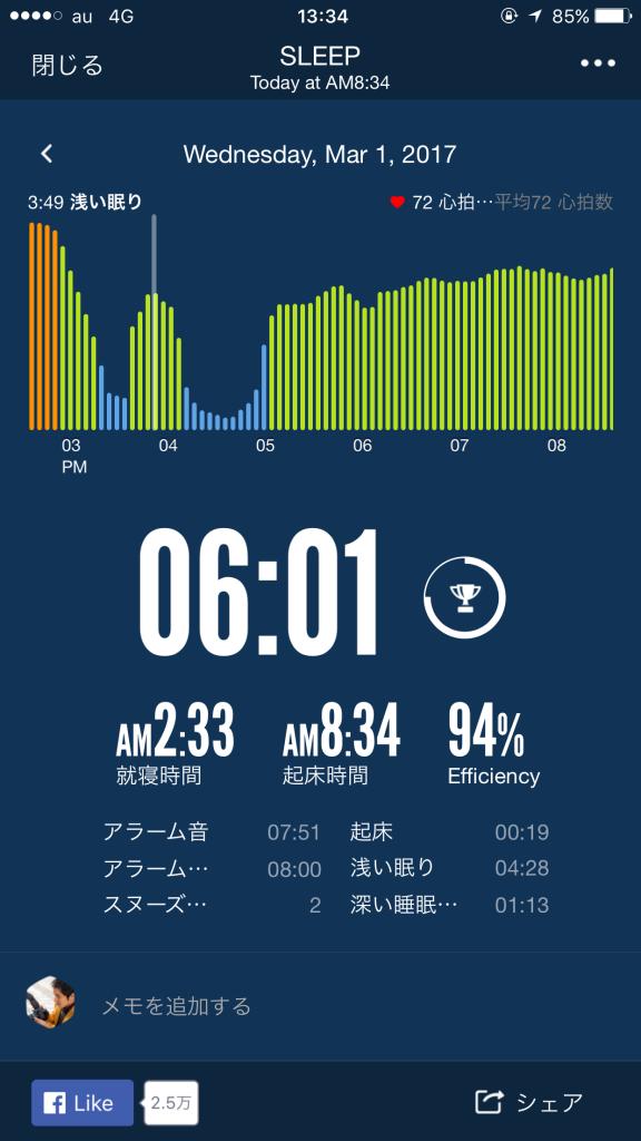 2017/3/1睡眠ログ