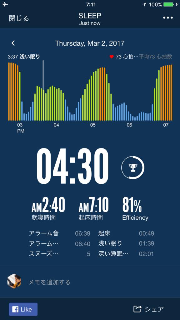2017/3/2睡眠ログ
