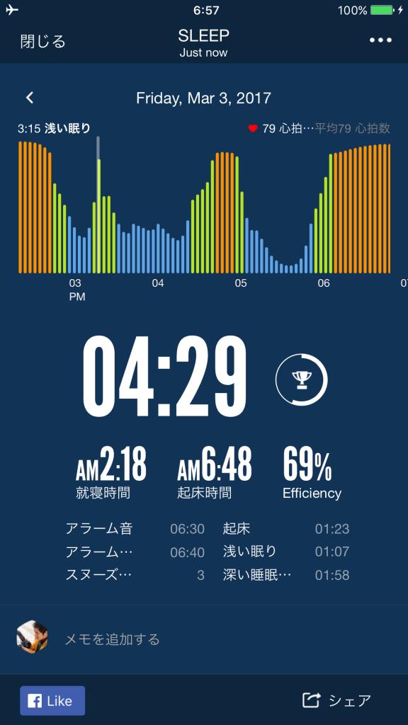 2017/3/3睡眠ログ