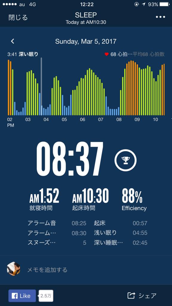 2017/3/5朝の行動ログ
