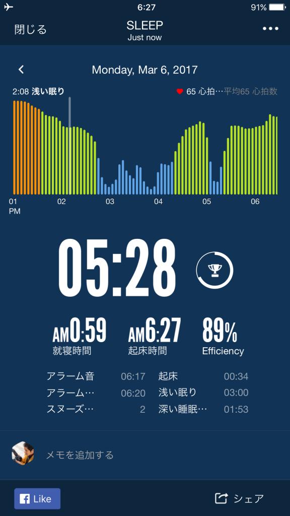 2017/3/6睡眠ログ