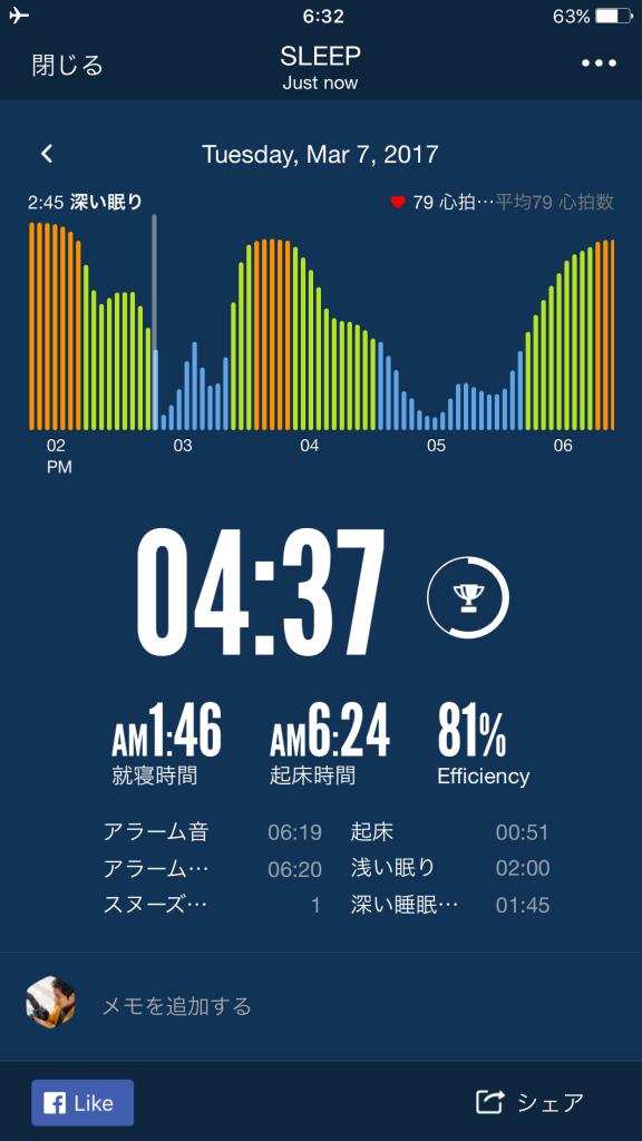 2017/3/7睡眠ログ