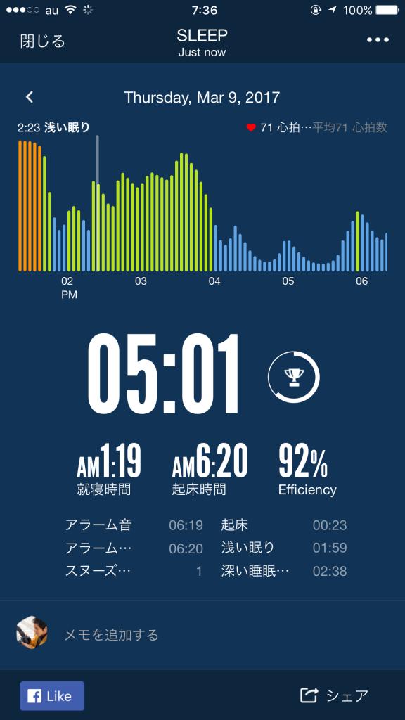 2017/3/9睡眠ログ
