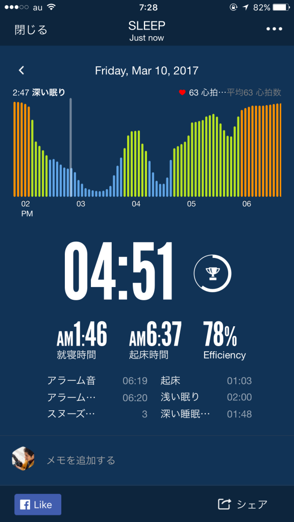 2017/3/10睡眠ログ