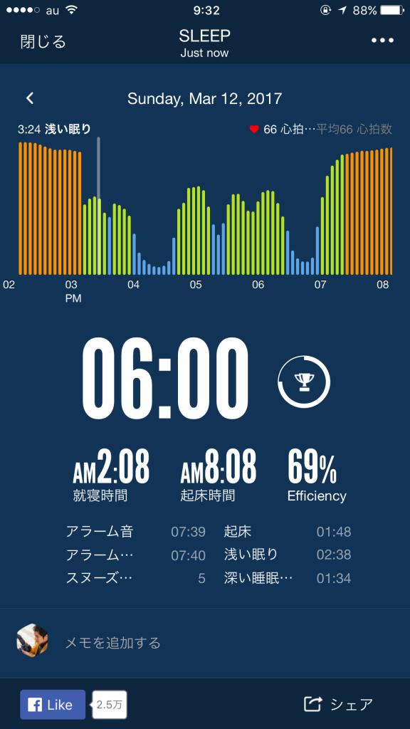 2017/3/12睡眠ログ