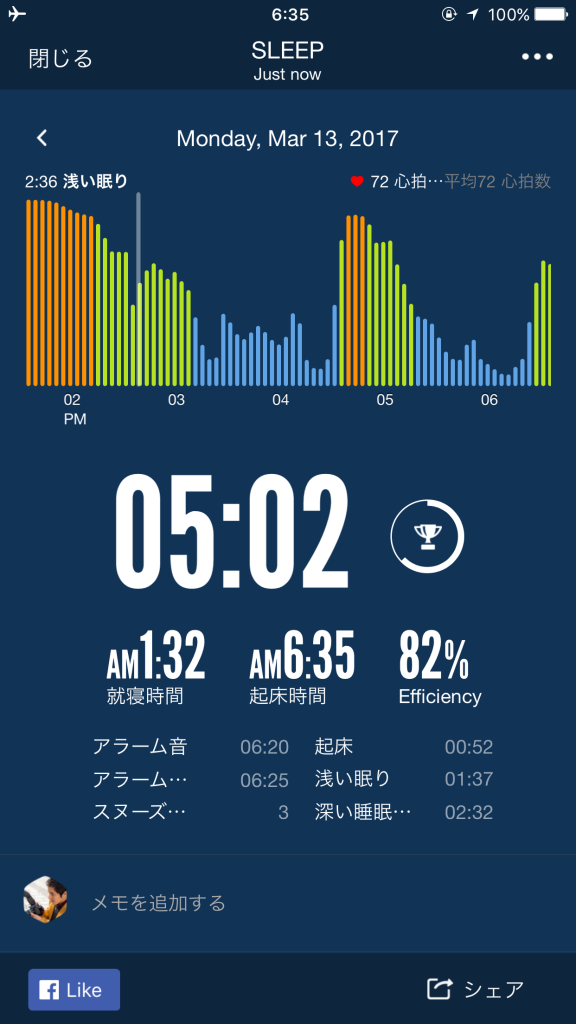 2017/3/13睡眠ログ