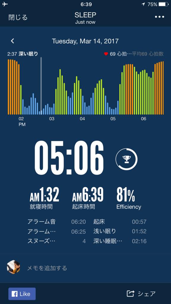 2017/3/14睡眠ログ