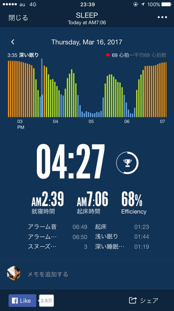 2017/3/16睡眠ログ