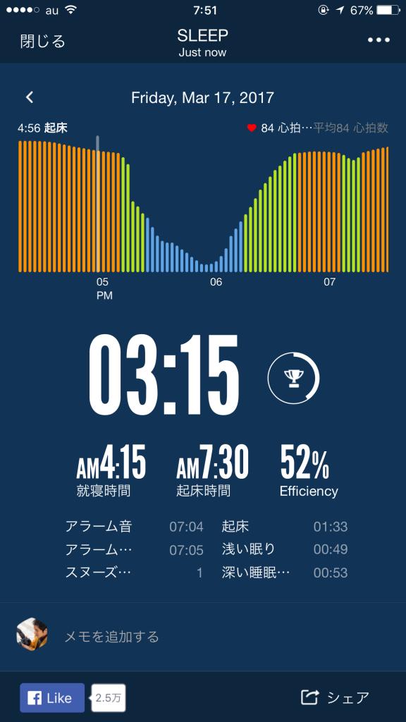 2017/3/17睡眠ログ