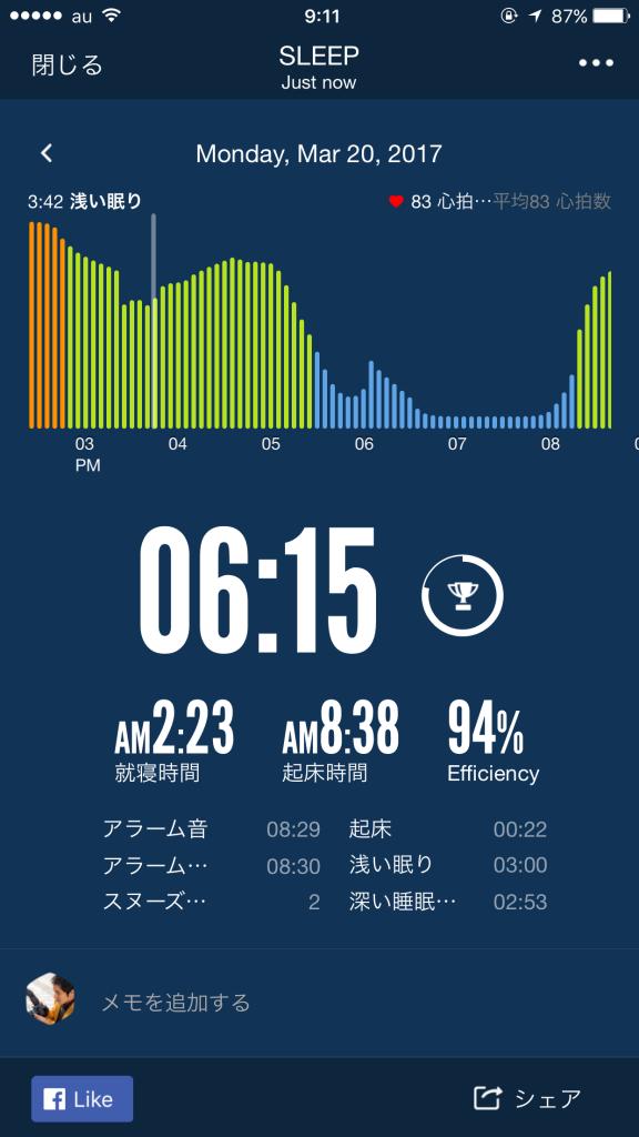 2017/3/20睡眠ログ