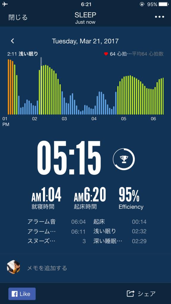 2017/3/21睡眠ログ