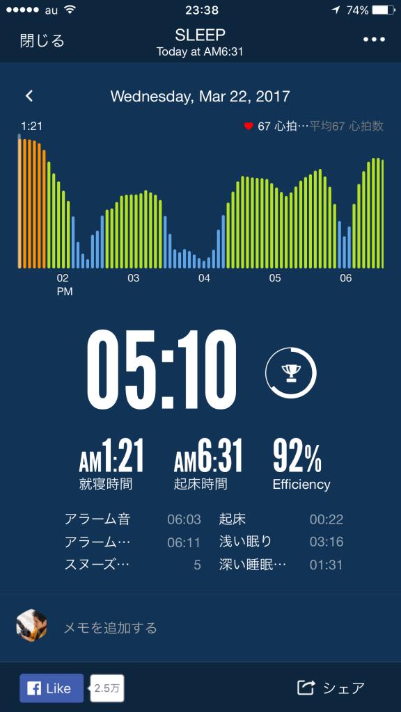 2017/3/22睡眠ログ