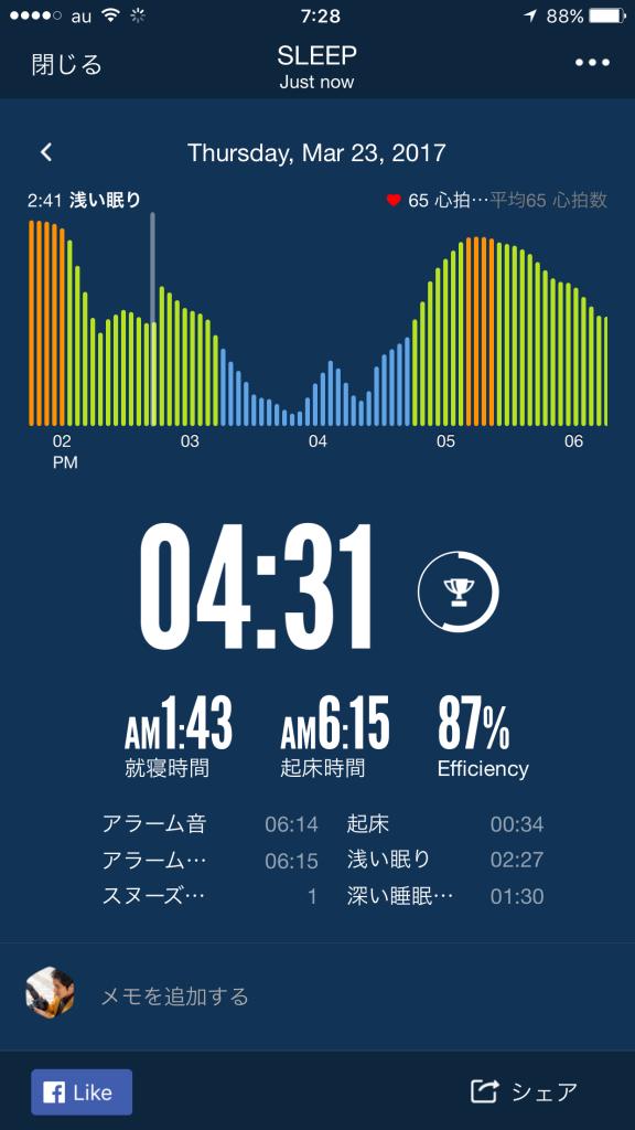 2017/3/23睡眠ログ