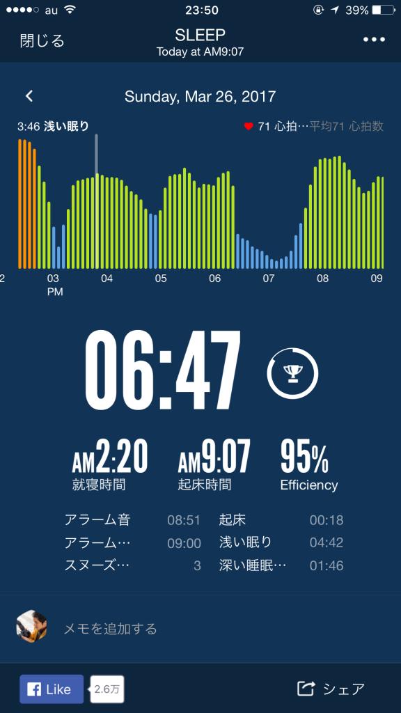 2017/3/26睡眠ログ