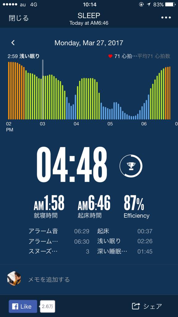 2017/3/27睡眠ログ