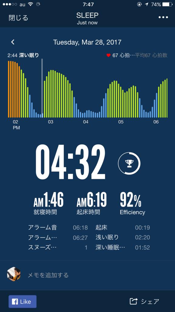 2017/3/28睡眠ログ
