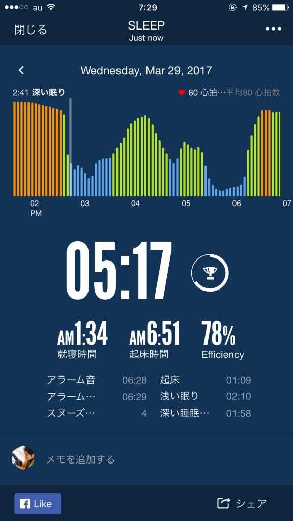 2017/3/29睡眠ログ