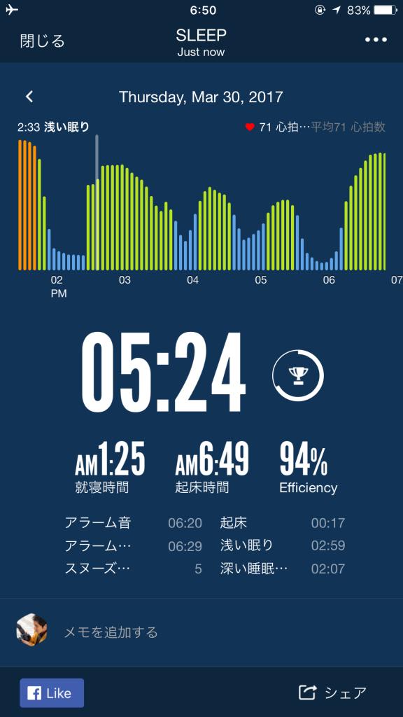 2017/3/30睡眠ログ