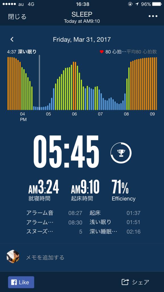 2017/3/31睡眠ログ