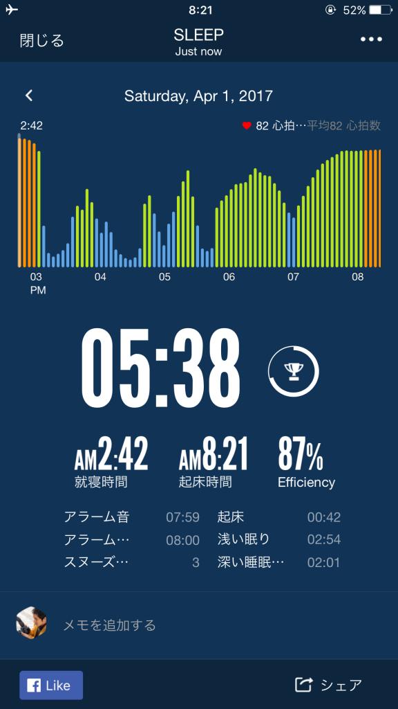 2017/4/1睡眠ログ