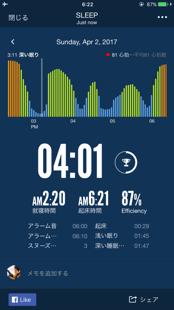 2017/4/2睡眠ログ
