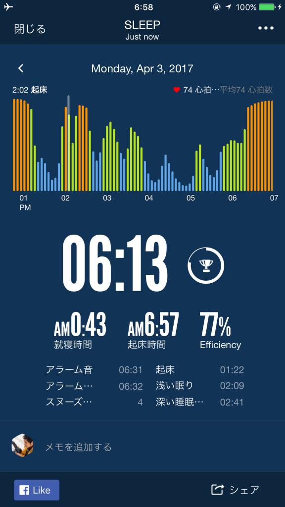 2017/4/3睡眠ログ
